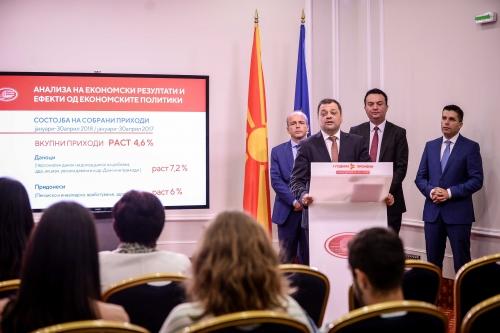 Анѓушев: Владата е насочена кон реални економски проекти за објективни и одржливи позитивни резултати