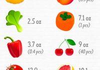 Колку храна треба да јадете за да внесете доволно витамини?