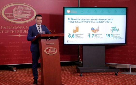 Во 2019 година проектирани 10,5 милјарди денари за земјоделство, повеќе пари за капитални инвестиции