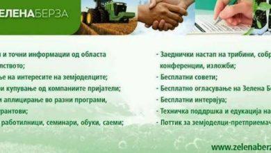 Photo of Со модернизација на земјоделството до подобар пласман на европските пазари